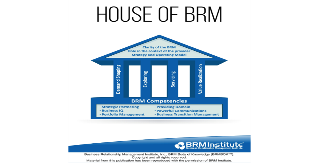 House of BRM