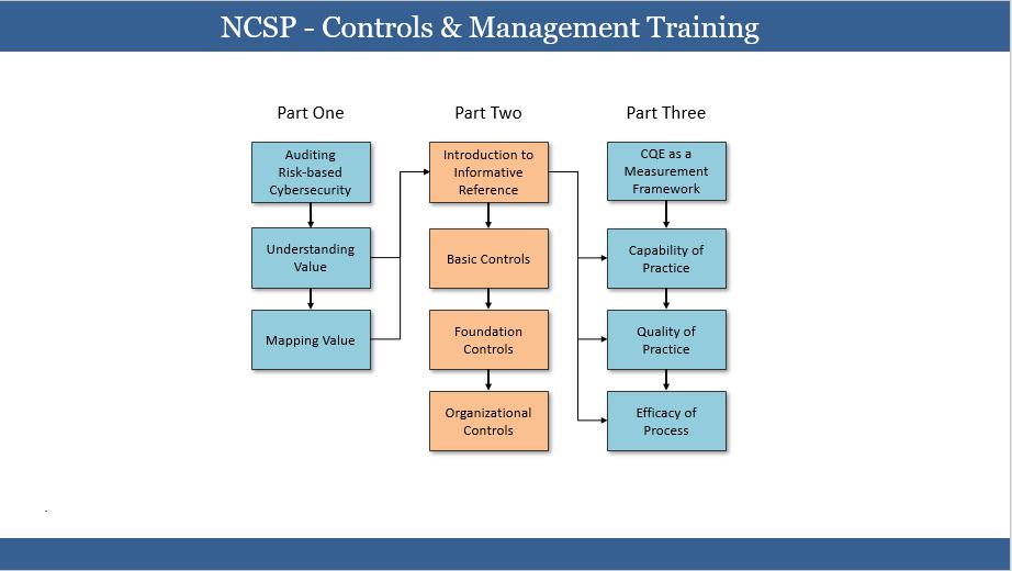 NCSP-ControlsManagement-